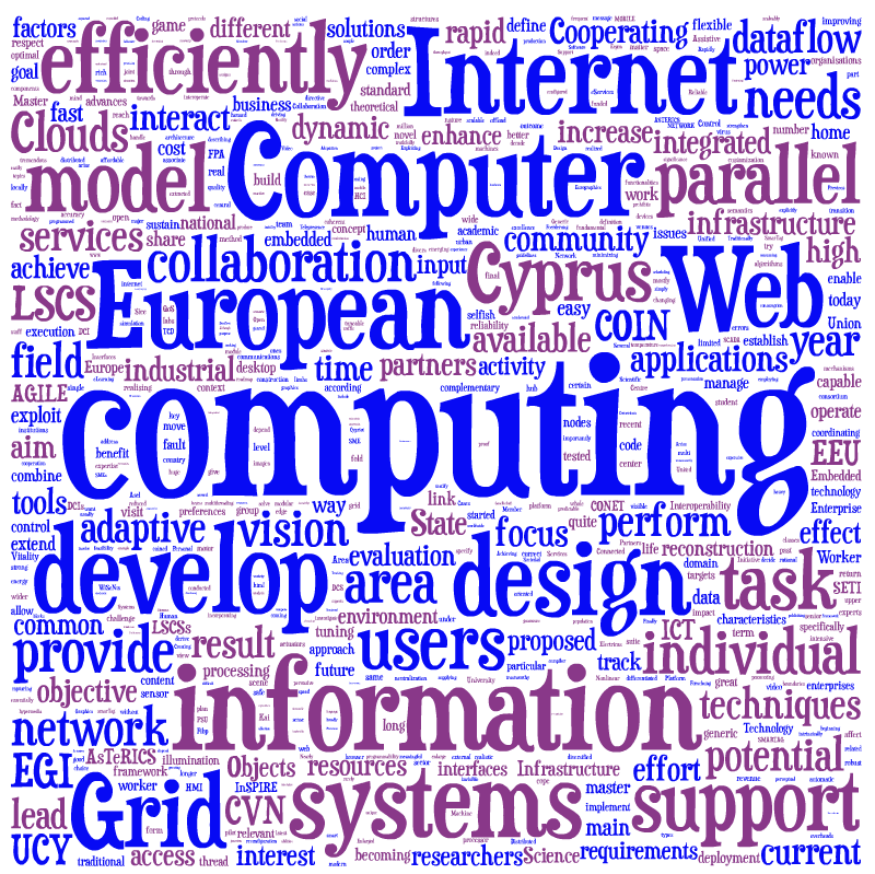 Tag cloud based on Descriptions of Research Programs pursued or currently being pursued in the Department of Computer Science